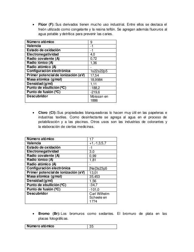 Informe de los grupos de la tabla periodica grupo viia 4 urtaz Choice Image