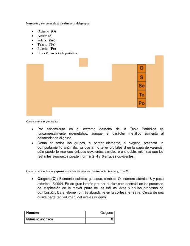 Informe de los grupos de la tabla periodica 6 urtaz Choice Image