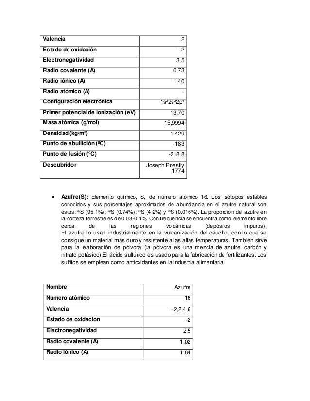 Informe de los grupos de la tabla periodica valencia urtaz Choice Image