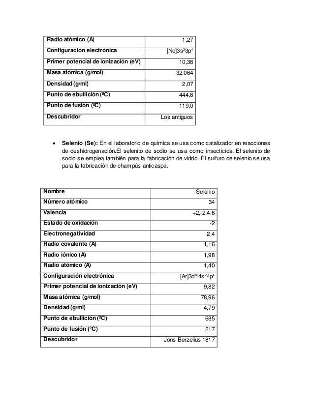 Informe de los grupos de la tabla periodica 8 urtaz Choice Image