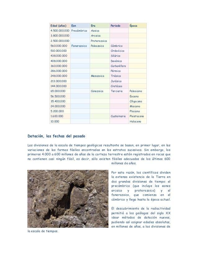 Informe del planeta tierra Slide 2