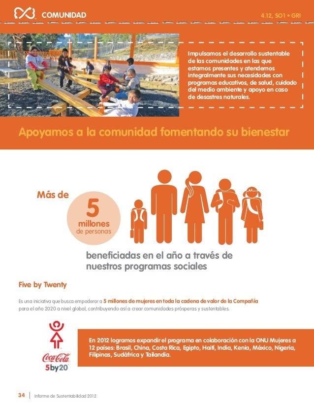 34 Informe de Sustentabilidad 2012 COMUNIDAD Apoyamos a la comunidad fomentando su bienestar 5 millones de personas En 20...