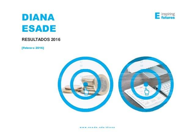 DIANA ESADE | 2016 w w w . e s a d e . e d u / d i a n a [Febrero 2016] DIANA ESADE RESULTADOS 2016