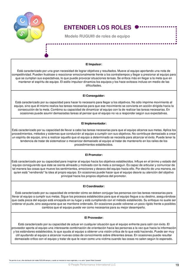 ENTENDER LOS ROLES Modelo RUGUI® de roles de equipo El Impulsor: Está caracterizado por una gran necesidad de lograr objet...