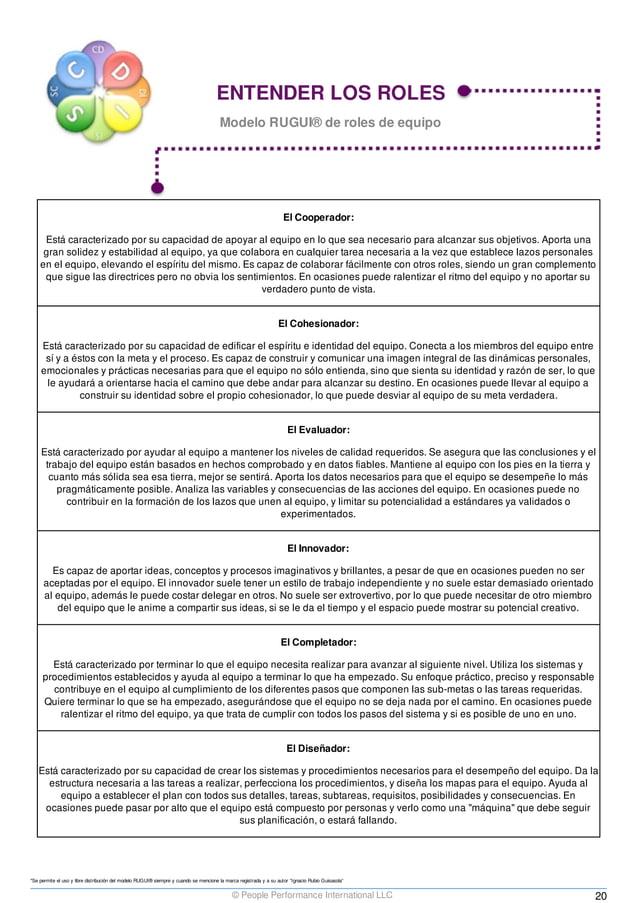 ENTENDER LOS ROLES Modelo RUGUI® de roles de equipo El Cooperador: Está caracterizado por su capacidad de apoyar al equipo...