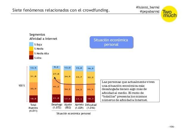 @luismi_barral @pepabarral Total Muestra (4.011) % Alta % Media Alta % Baja % Media Segmentos Afinidad a Internet 100 % De...