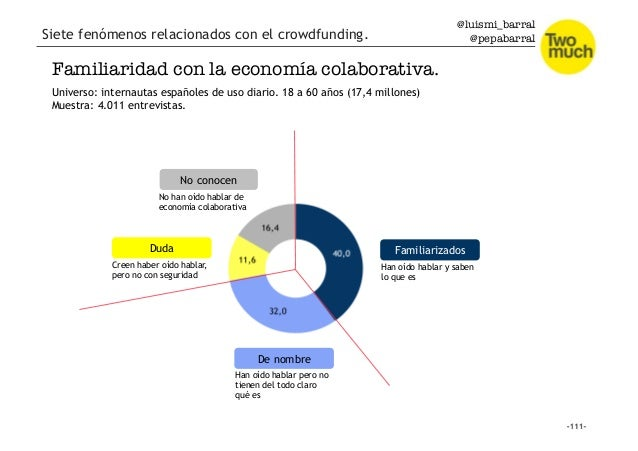 @luismi_barral @pepabarral Universo: internautas españoles de uso diario. 18 a 60 años (17,4 millones) Muestra: 4.011 entr...