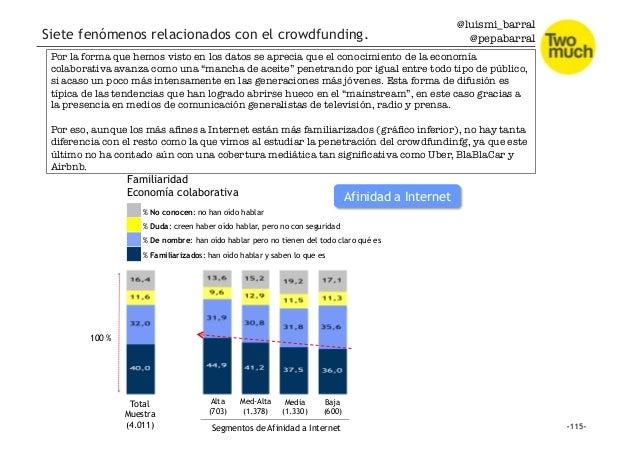 @luismi_barral @pepabarral Siete fenómenos relacionados con el crowdfunding. Por la forma que hemos visto en los datos se ...