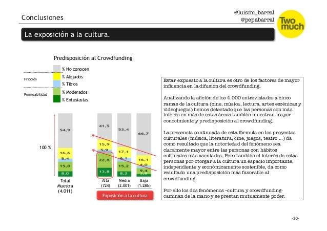 @luismi_barral @pepabarral Conclusiones La exposición a la cultura. Total Muestra (4.011) Alta (724) Media (2.001) Baja (1...