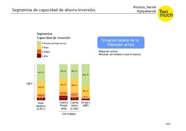 El crowdfunding y los españoles.