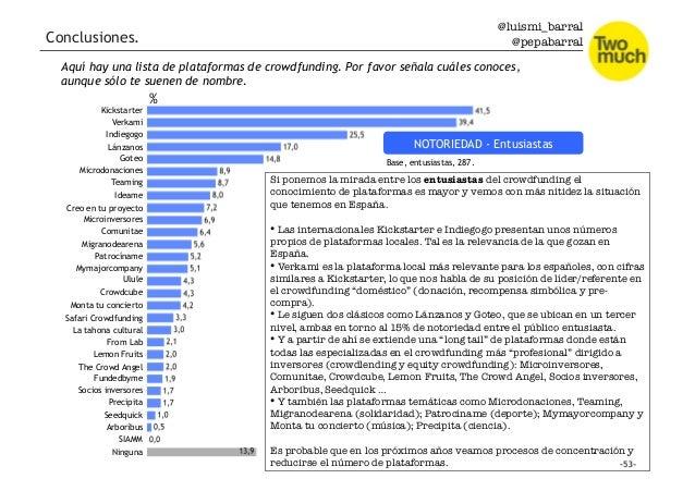 @luismi_barral @pepabarral Aquí hay una lista de plataformas de crowdfunding. Por favor señala cuáles conoces, aunque sólo...