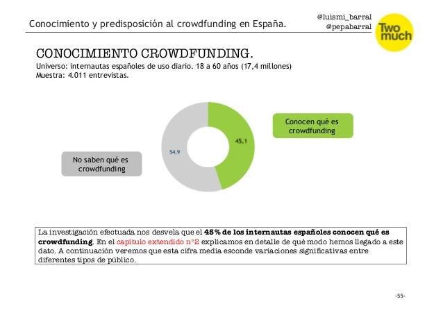 @luismi_barral @pepabarral No saben qué es crowdfunding Conocen qué es crowdfunding Universo: internautas españoles de uso...