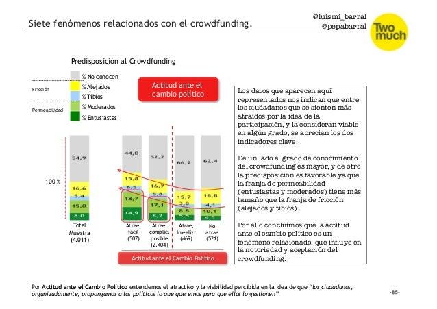 @luismi_barral @pepabarral Total Muestra (4.011) % Entusiastas % Moderados % Alejados % Tibios % No conocen Predisposición...