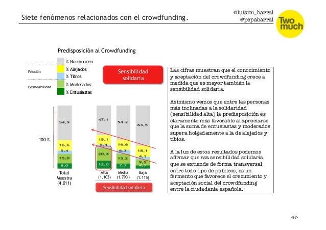 @luismi_barral @pepabarral Total Muestra (4.011) Alta (1.103) Media (1.793) Baja (1.115) % Entusiastas % Moderados % Aleja...