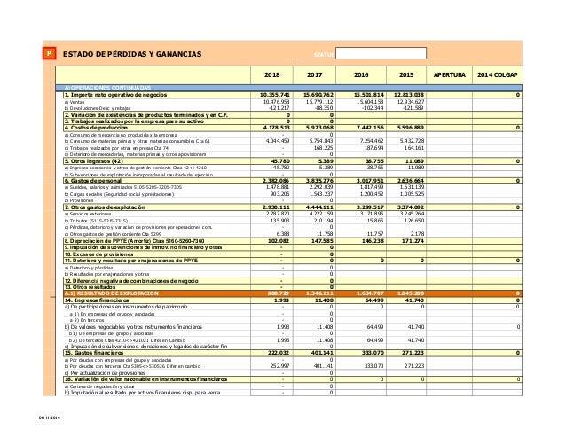 informe empresarial niif formato estados de resultados
