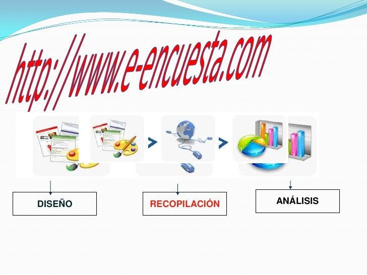 http://www.e-encuesta.com<br />ANÁLISIS<br />DISEÑO<br />RECOPILACIÓN<br />