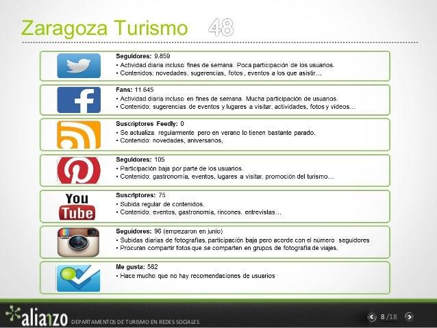 Oficinas de turismo espa olas en social media for Oficina de turismo en zaragoza