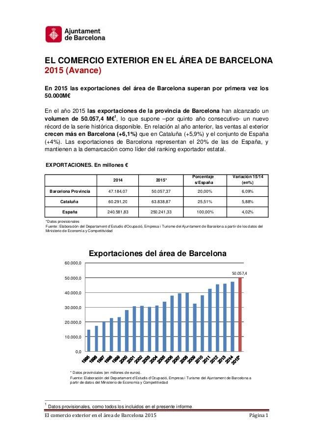El comercio exterior en el área de Barcelona 2015 Página 1 EL COMERCIO EXTERIOR EN EL ÁREA DE BARCELONA 2015 (Avance) En 2...