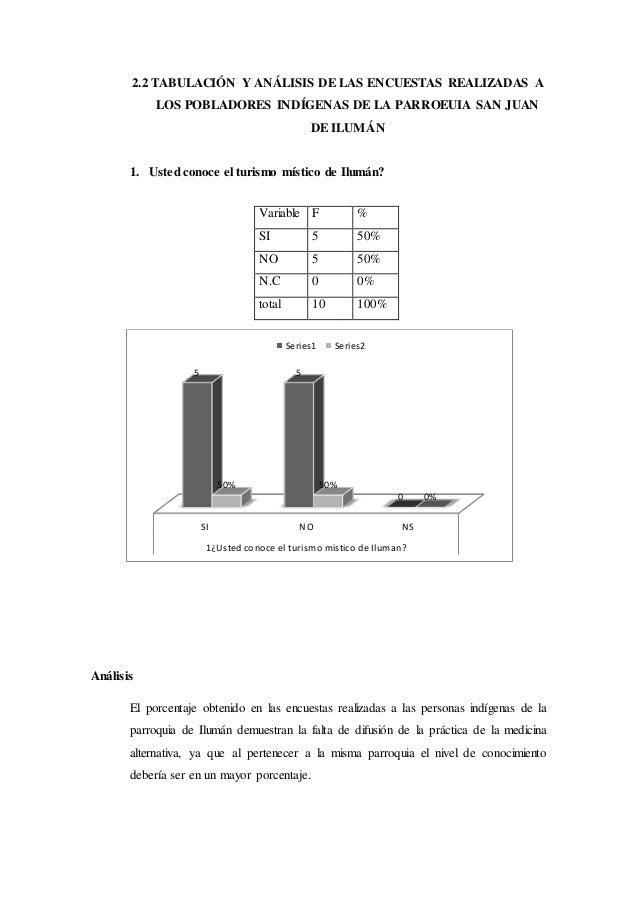 2.2 TABULACIÓN Y ANÁLISIS DE LAS ENCUESTAS REALIZADAS A LOS POBLADORES INDÍGENAS DE LA PARROEUIA SAN JUAN DE ILUMÁN 1. Ust...