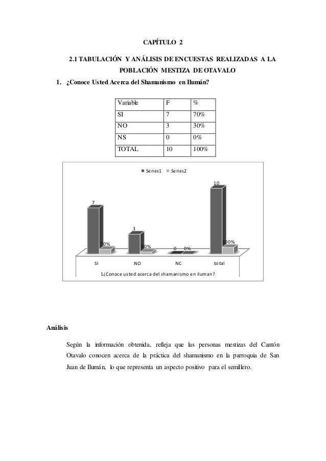 CAPÍTULO 2 2.1 TABULACIÓN Y ANÁLISIS DE ENCUESTAS REALIZADAS A LA POBLACIÓN MESTIZA DE OTAVALO 1. ¿Conoce Usted Acerca del...