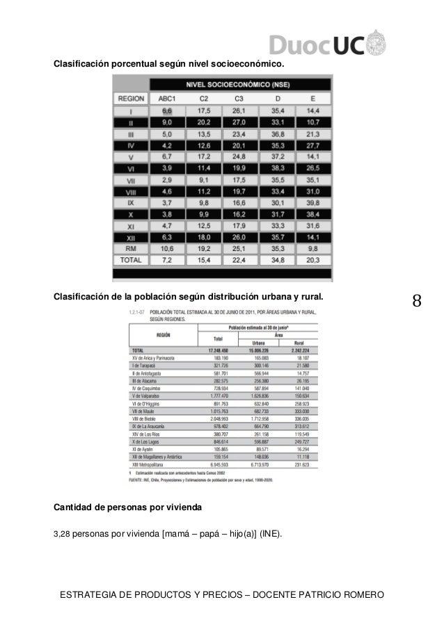 ESTRATEGIA DE PRODUCTOS Y PRECIOS – DOCENTE PATRICIO ROMERO 8 Clasificación porcentual según nivel socioeconómico. Clasifi...