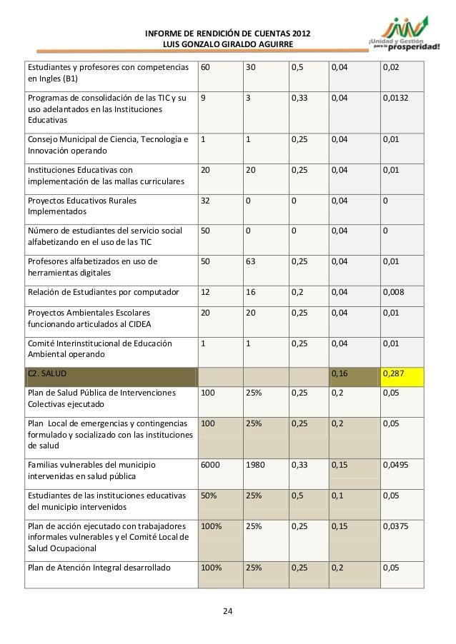 INFORME DE RENDICIÓN DE CUENTAS 2012                                   LUIS GONZALO GIRALDO AGUIRREEstudiantes y profesore...