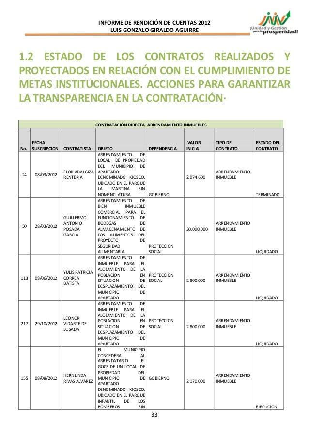 INFORME DE RENDICIÓN DE CUENTAS 2012                                       LUIS GONZALO GIRALDO AGUIRRE1.2 ESTADO DE LOS C...
