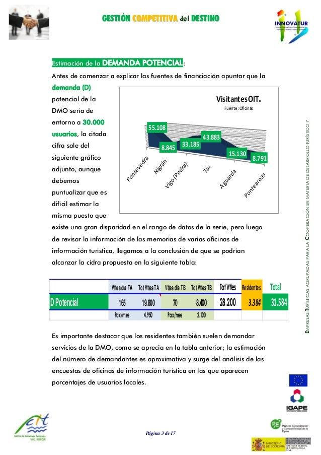 GGEESSTTIIÓÓNN CCOOMMPPEETTIITTIIVVAA ddeell DDEESSTTIINNOO Página 3 de 17 EMPRESASTURÍSTICASAGRUPADASPARALACOOPERACIÓNENM...