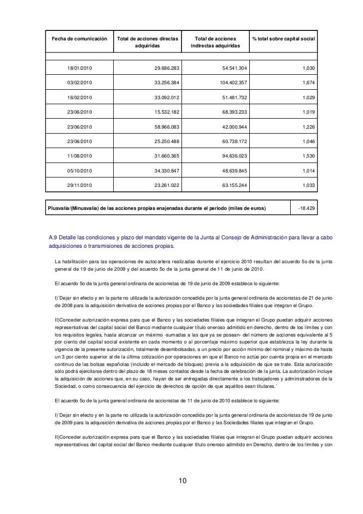 Fecha de comunicación         Total de acciones directas            Total de acciones          % total sobre capital socia...