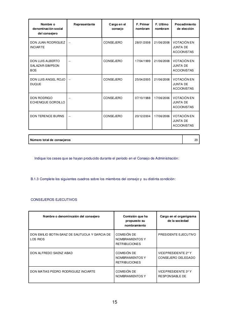 Nombre o               Representante        Cargo en el      F. Primer    F. Ultimo    Procedimiento denominación social  ...