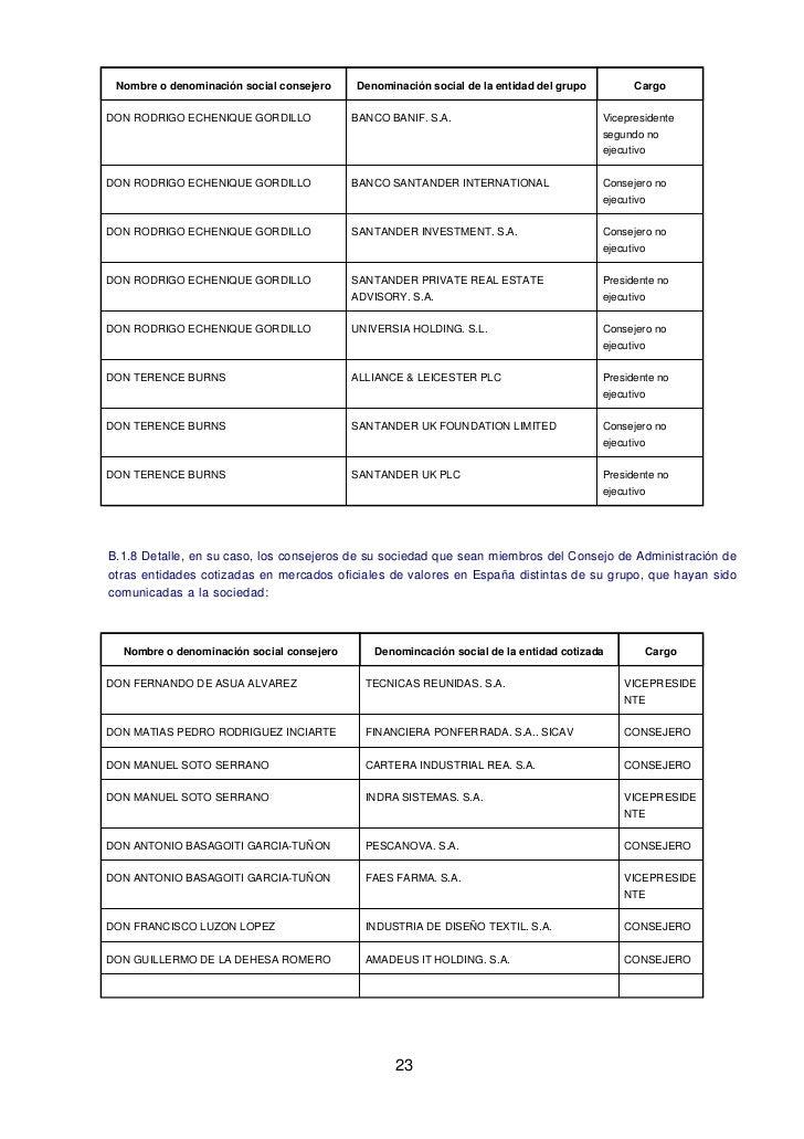 Nombre o denominación social consejero    Denominación social de la entidad del grupo         CargoDON RODRIGO ECHENIQUE G...