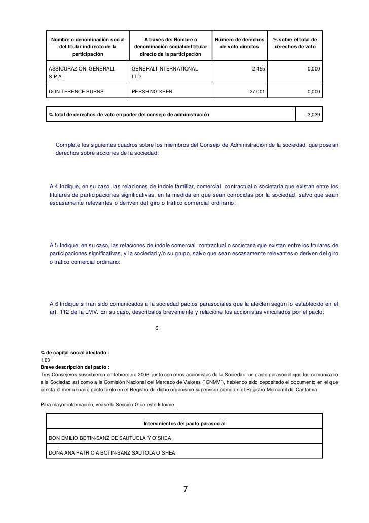Nombre o denominación social             A través de: Nombre o          Número de derechos        % sobre el total de     ...