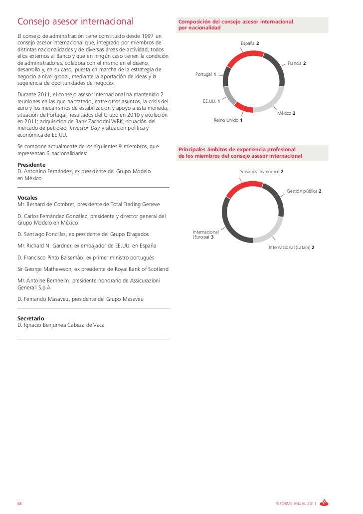 Banco Santander Informe gobierno corporativo 2011