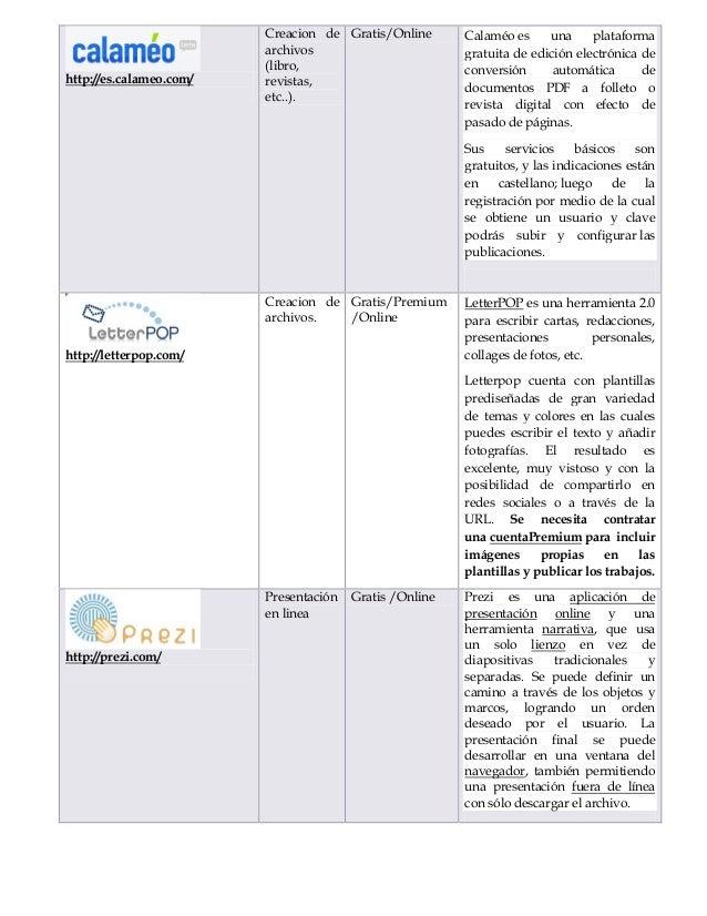 Informe herramientas tecnologias_
