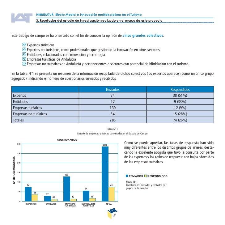 HIBRIDATUR. Efecto Medici e innovación multidisciplinar en el Turismo                  3. Resultados del estudio de invest...