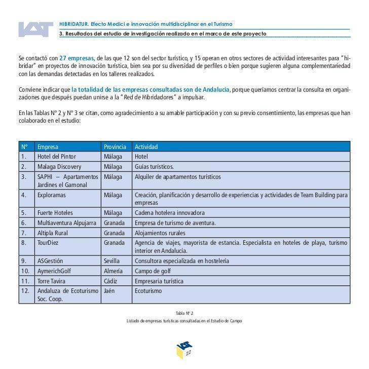 HIBRIDATUR. Efecto Medici e innovación multidisciplinar en el Turismo                 3. Resultados del estudio de investi...
