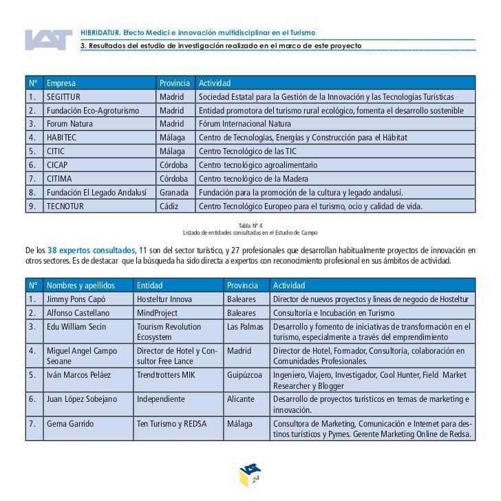HIBRIDATUR. Efecto Medici e innovación multidisciplinar en el Turismo                3. Resultados del estudio de investig...