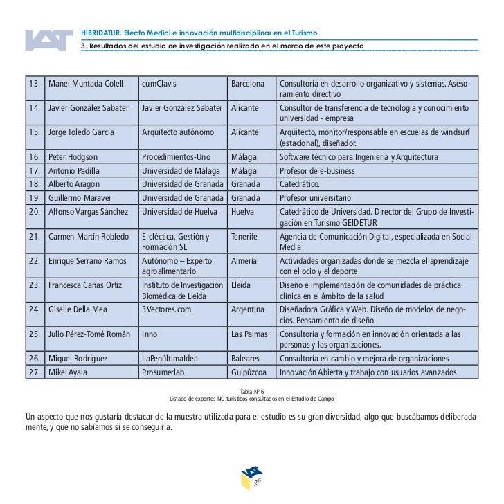 HIBRIDATUR. Efecto Medici e innovación multidisciplinar en el Turismo3. Resultados del estudio de investigación realizado ...