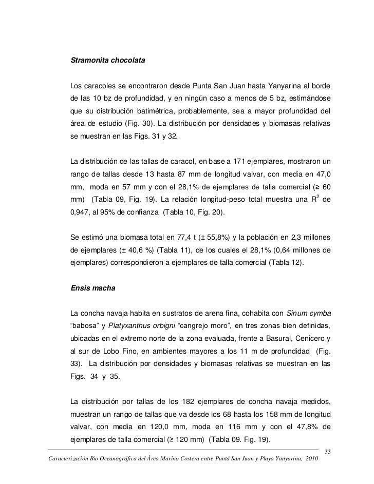Stramonita chocolata        Los caracoles se encontraron desde Punta San Juan hasta Yanyarina al borde        de las 10 bz...