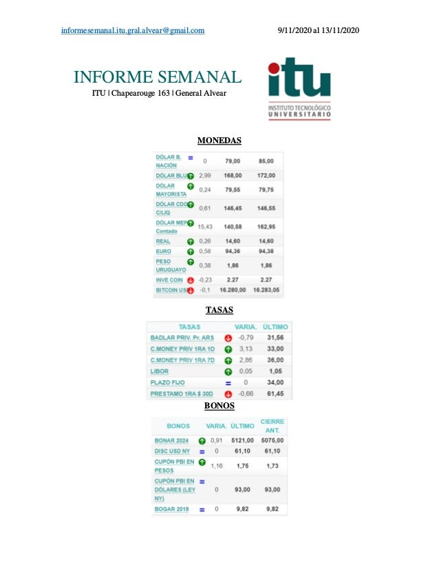 informesemanal.itu.gral.alvear@gmail.com 9/11/2020 al 13/11/2020 INFORME SEMANAL ITU | Chapearouge 163 | General Alvear MO...