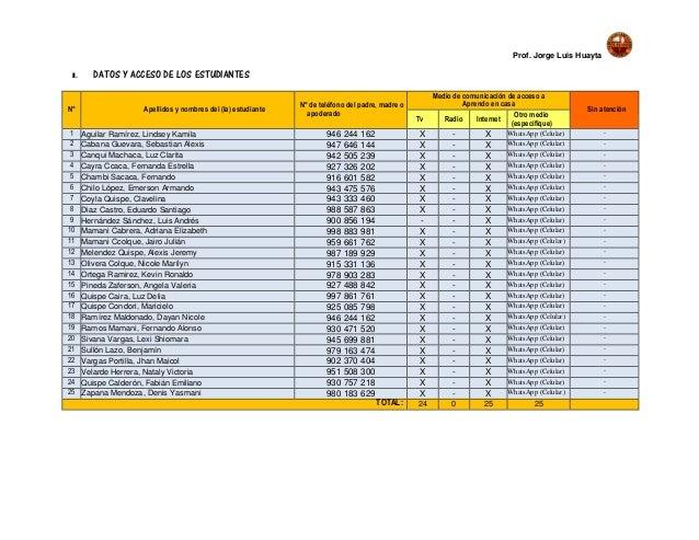 Prof. Jorge Luis Huayta II. DATOS Y ACCESO DE LOS ESTUDIANTES N° Apellidos y nombres del (la) estudiante N° de teléfono de...