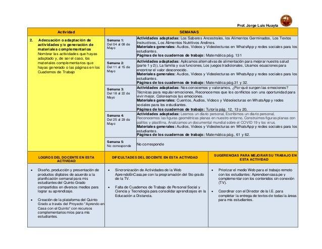 Prof. Jorge Luis Huayta Actividad SEMANAS 2. Adecuación o adaptación de actividades y/o generación de materiales complemen...
