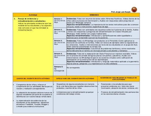 Prof. Jorge Luis Huayta Actividad SEMANAS 3. Recojo de evidencias y retroalimentación a estudiantes: Indicar las principal...