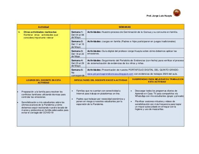 Prof. Jorge Luis Huayta Actividad SEMANAS 6. Otras actividades realizadas Nombrar otras actividades que considera importan...