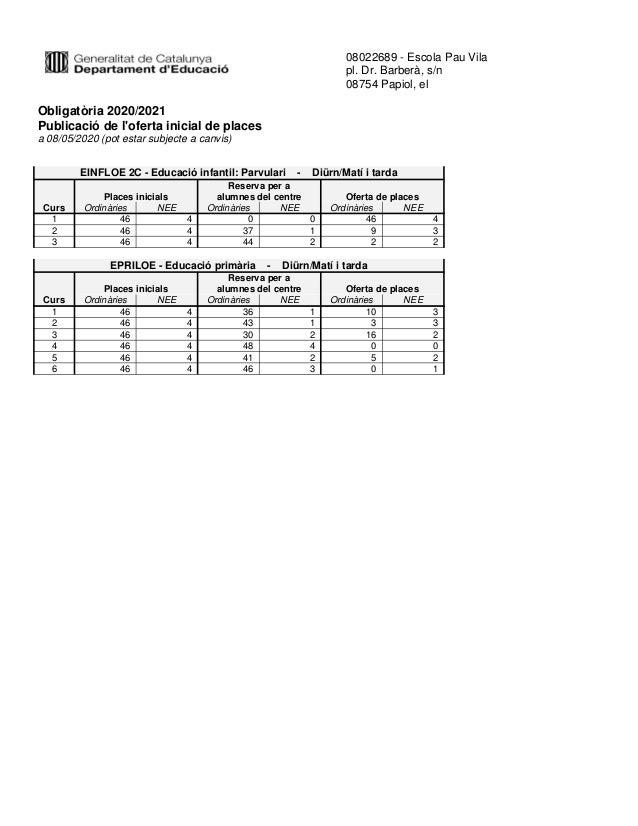 08022689 - Escola Pau Vila pl. Dr. Barber�, s/n 08754 Papiol, el Obligat�ria 2020/2021 Publicaci� de l'oferta inicial de p...