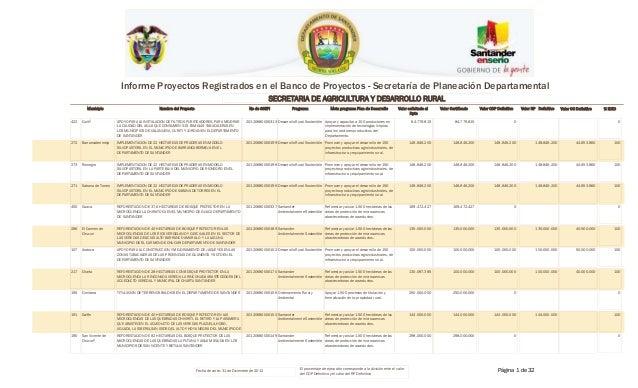 Informe Proyectos Registrados en el Banco de Proyectos - Secretaría de Planeación DepartamentalSECRETARIA DE AGRICULTURA Y...