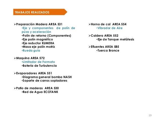 TRABAJOS REALIZADOSPreparación Madera AREA 531          Horno de cal AREA 554    •Eje y componentes de polín de        •...