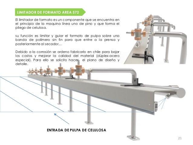 LIMITADOR DE FORMATO AREA 572El limitador de formato es un componente que se encuentra enel principio de la maquina línea ...
