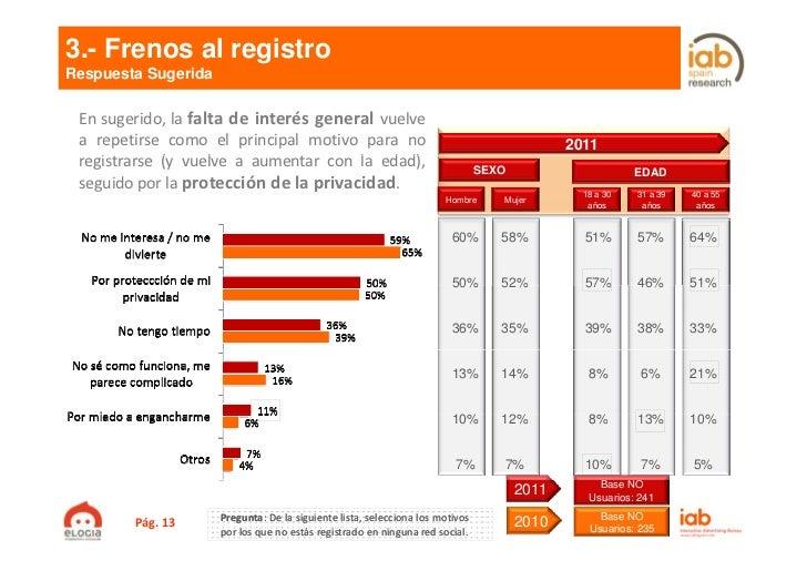 3.- Frenos al registroRespuesta Sugerida En sugerido, la falta de interés general vuelve a repetirse como el principal mot...