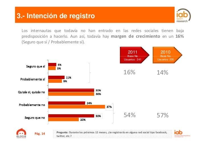 3.- Intención de registro Los internautas que todavía no han entrado en las redes sociales tienen baja predisposición a ha...